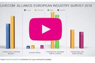 Het nieuws uit de evenementenbranche in de videonieuwsbrief E-Impact